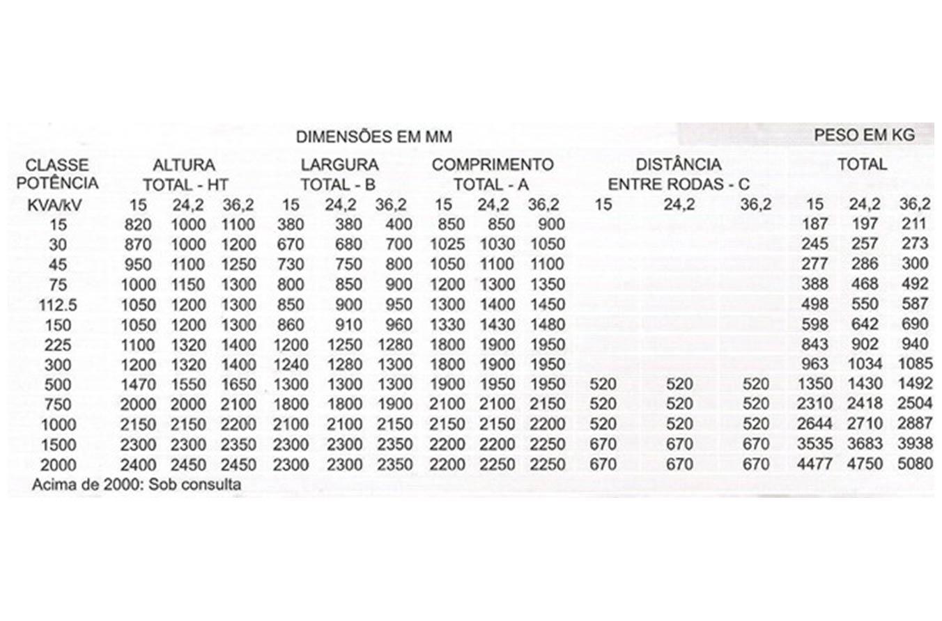 Locação de Transformador em óleo em São Paulo